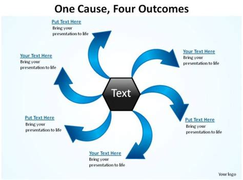one cause four outcomes ppt slides presentation diagrams