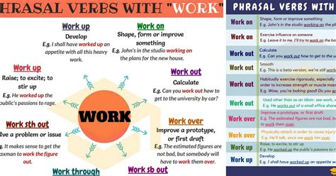 18 Phrasal Verbs with WORK: Work on, Work out, Work