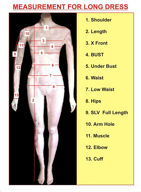 Measurement Chart for Women's Tailoring - Instruction for