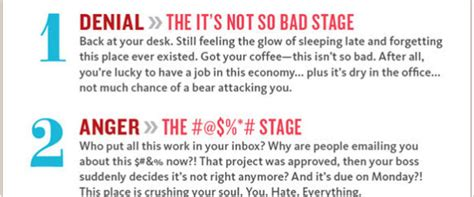 The 5 Stages Of Vacation Grief (PICTURE)