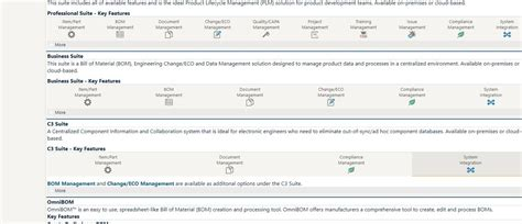Omnify Empower PLM in 2021 - Reviews, Features, Pricing